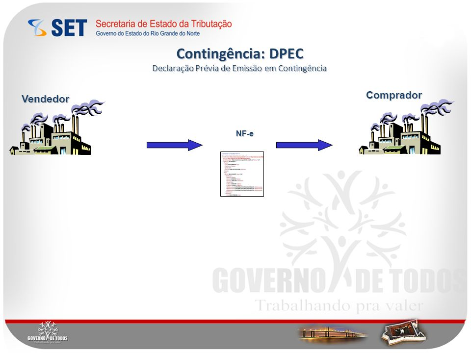 Contingência: DPEC Declaração Prévia de Emissão em Contingência