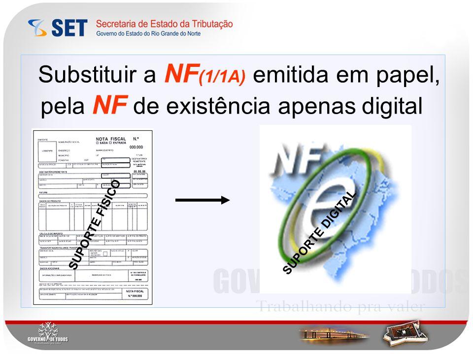 Substituir a NF(1/1A) emitida em papel, pela NF de existência apenas digital