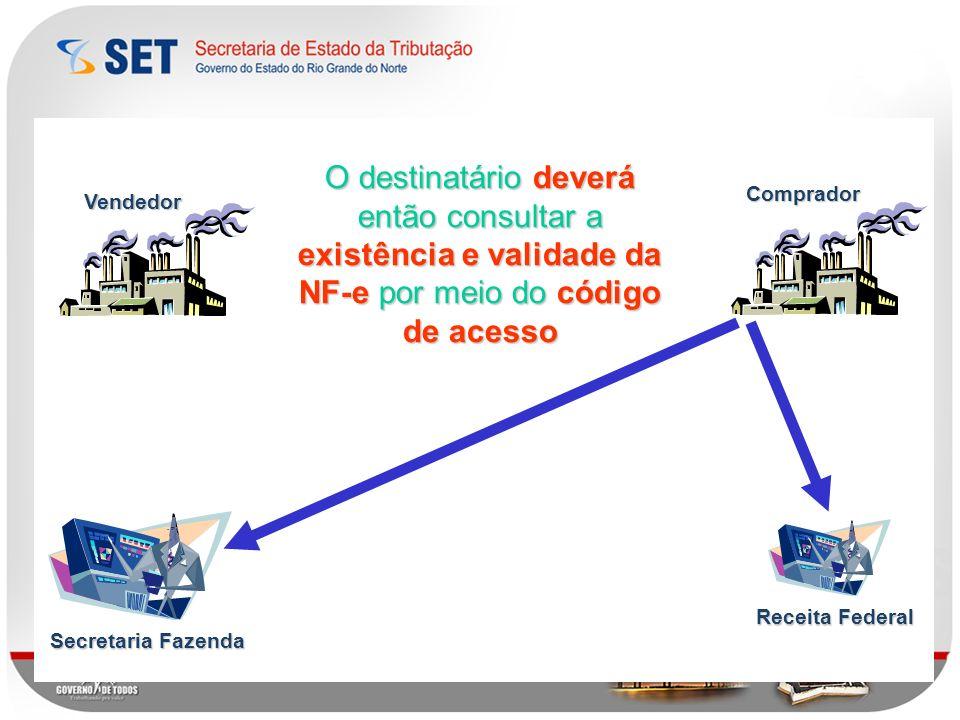 O destinatário deverá então consultar a existência e validade da NF-e por meio do código de acesso