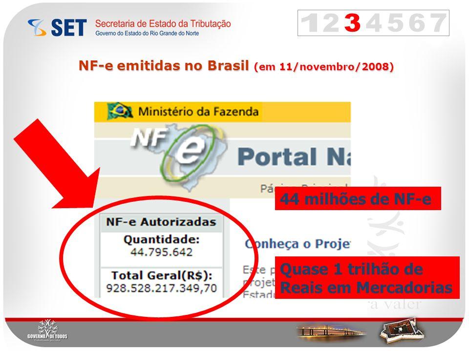 NF-e emitidas no Brasil (em 11/novembro/2008)