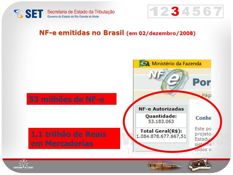 NF-e emitidas no Brasil (em 02/dezembro/2008)