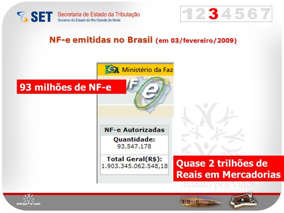 NF-e emitidas no Brasil (em 03/fevereiro/2009)