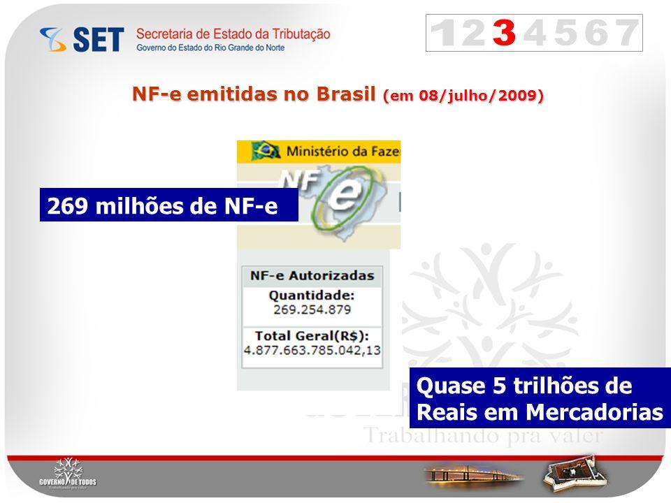 NF-e emitidas no Brasil (em 08/julho/2009)