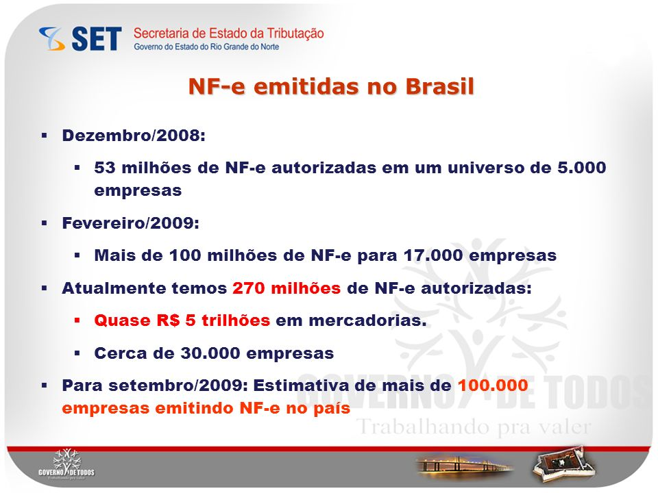 NF-e emitidas no Brasil