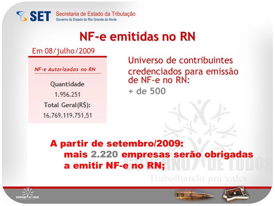 NF-e emitidas no RN Universo de contribuintes