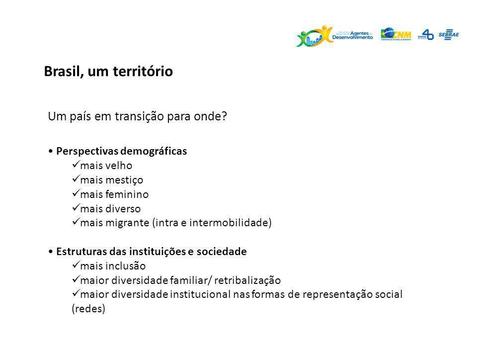 Brasil, um território Um país em transição para onde