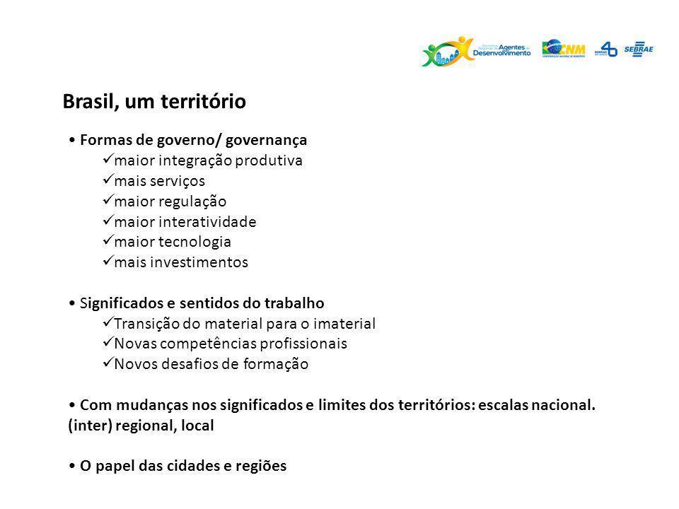 Brasil, um território Formas de governo/ governança