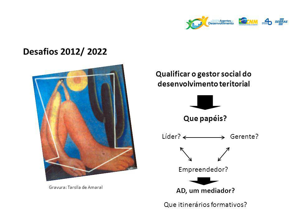 Qualificar o gestor social do desenvolvimento teritorial