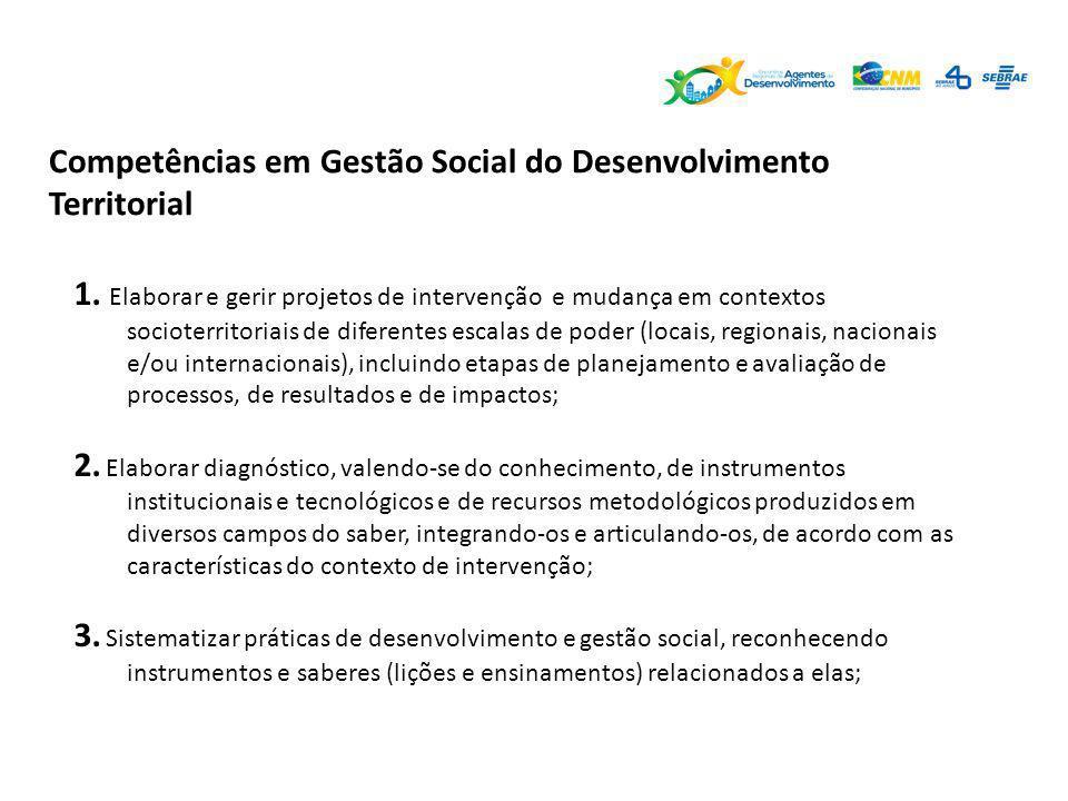 Competências em Gestão Social do Desenvolvimento Territorial