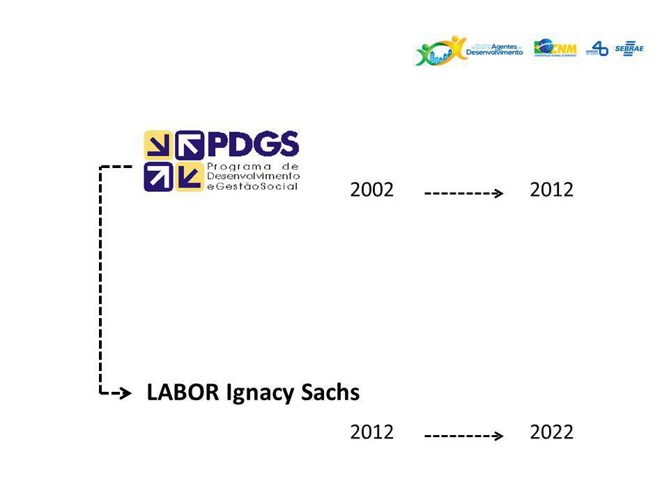 2002 2012 LABOR Ignacy Sachs 2012 2022