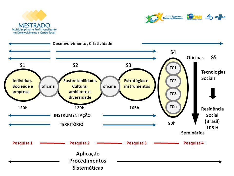 Aplicação Procedimentos Sistemáticas