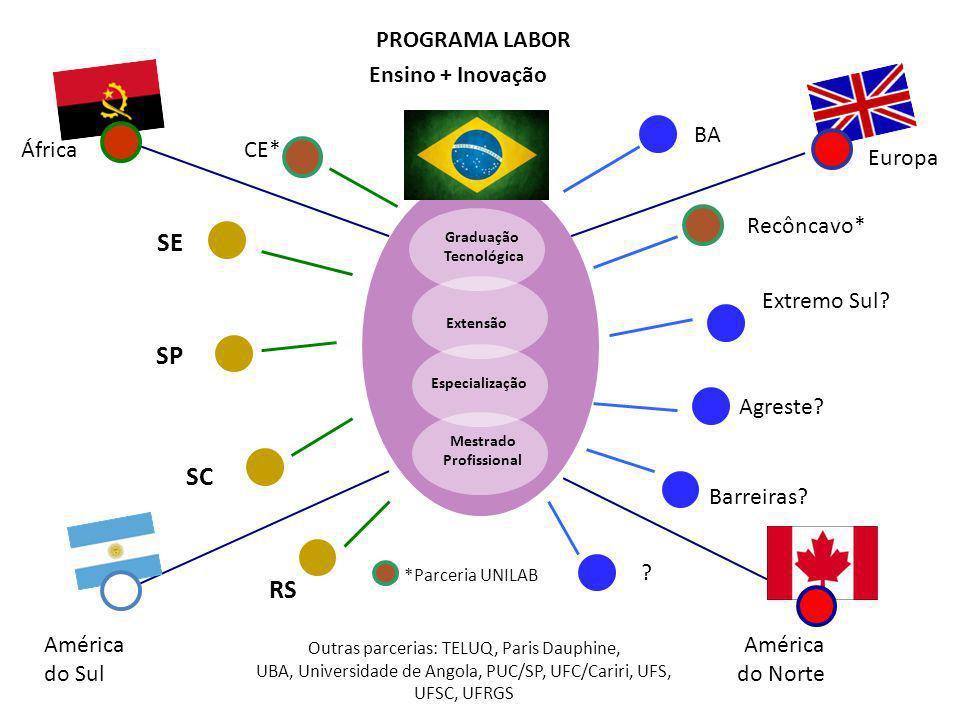 SE SP SC RS PROGRAMA LABOR Ensino + Inovação BA África CE* Europa