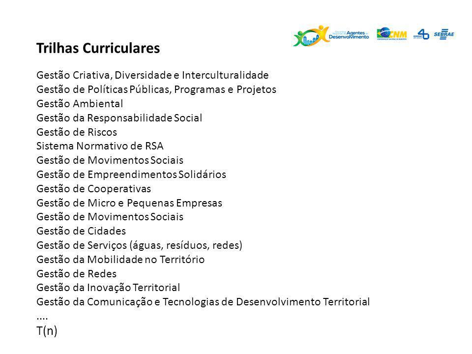 Trilhas Curriculares T(n)