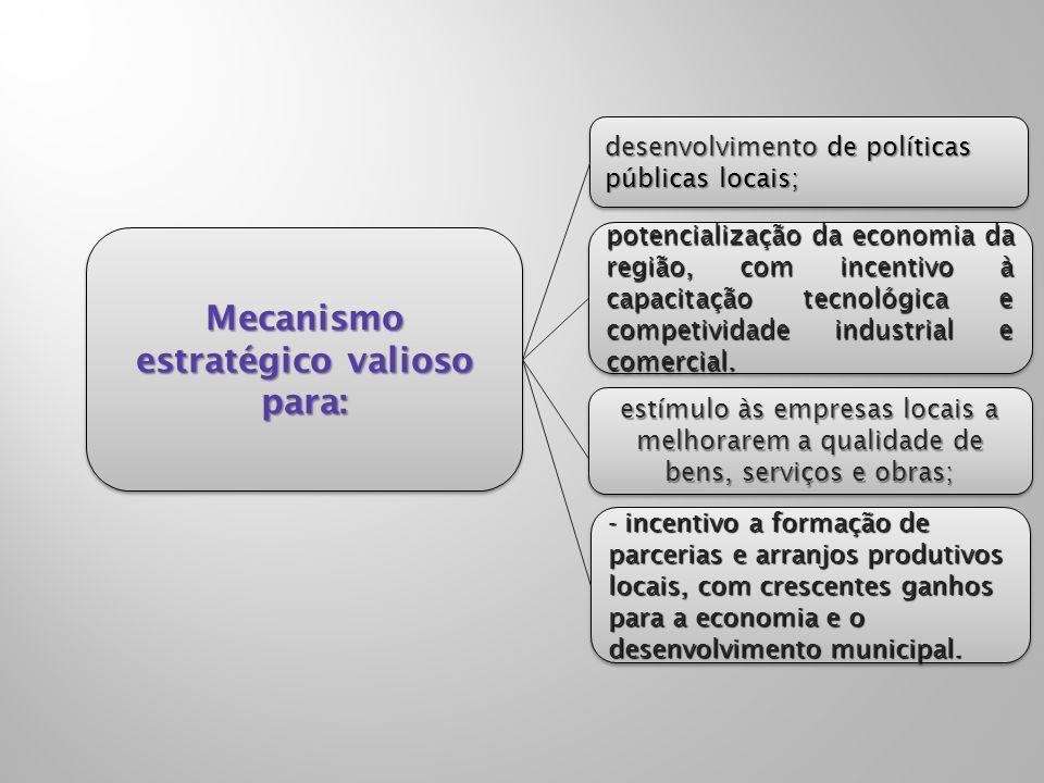 Mecanismo estratégico valioso para: