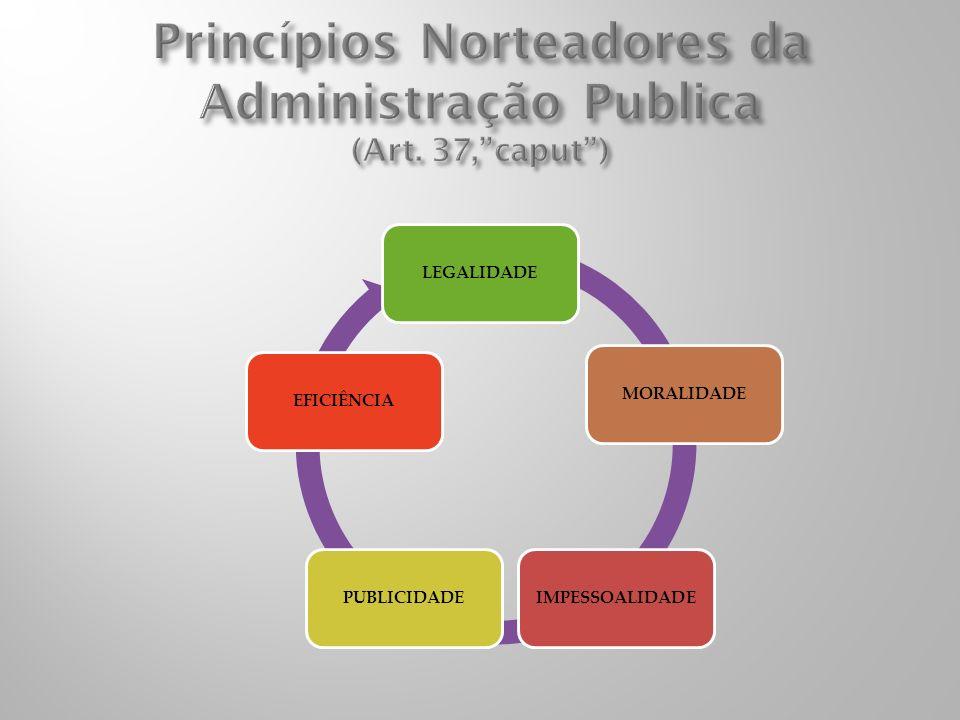 Princípios Norteadores da Administração Publica (Art. 37, caput )