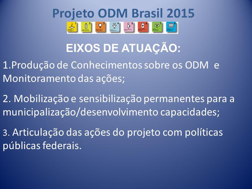 Projeto ODM Brasil 2015 EIXOS DE ATUAÇÃO: