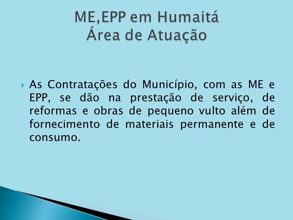 ME,EPP em Humaitá Área de Atuação