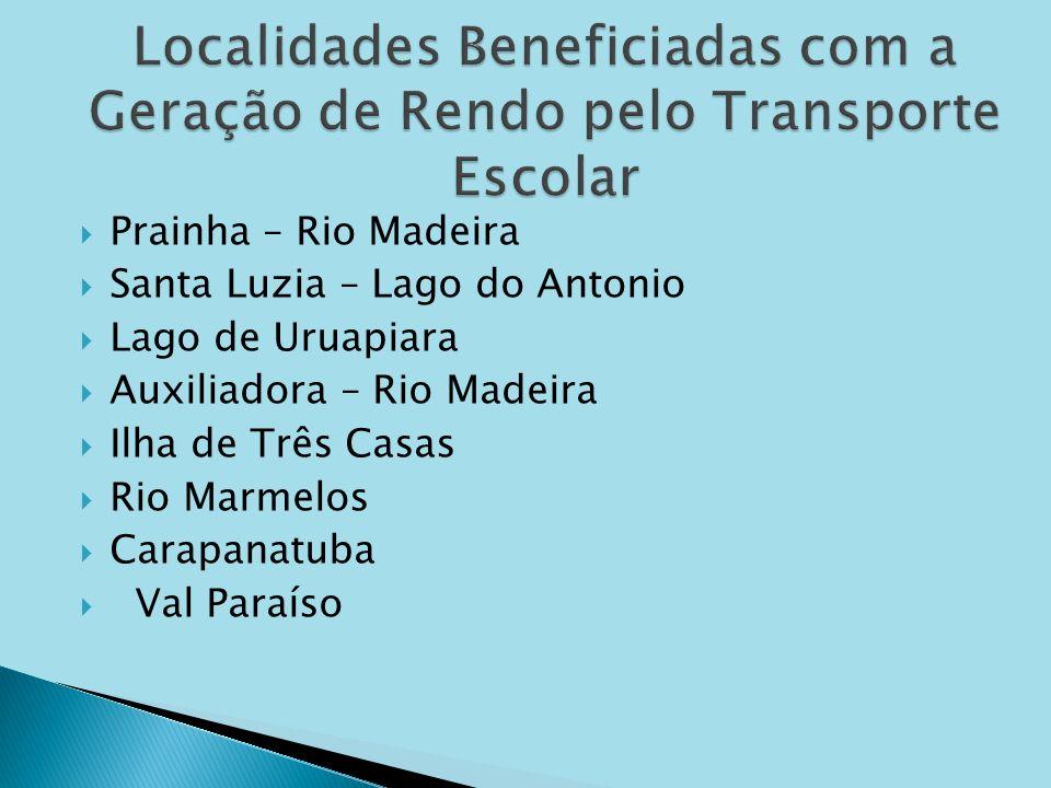 Localidades Beneficiadas com a Geração de Rendo pelo Transporte Escolar