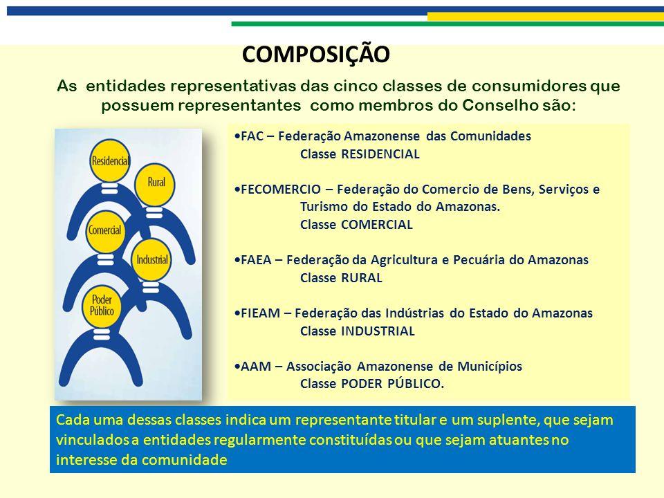 COMPOSIÇÃO As entidades representativas das cinco classes de consumidores que possuem representantes como membros do Conselho são: