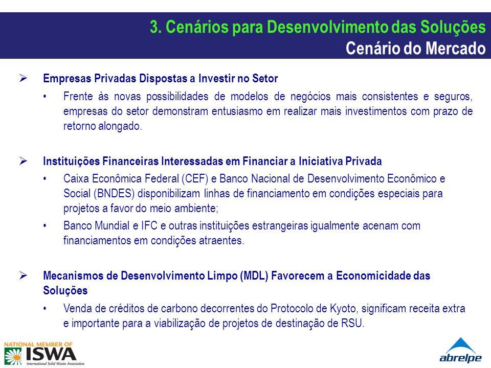 3. Cenários para Desenvolvimento das Soluções Cenário do Mercado