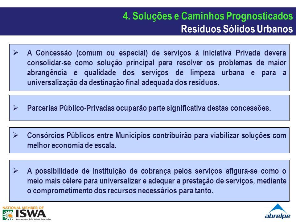 4. Soluções e Caminhos Prognosticados Resíduos Sólidos Urbanos