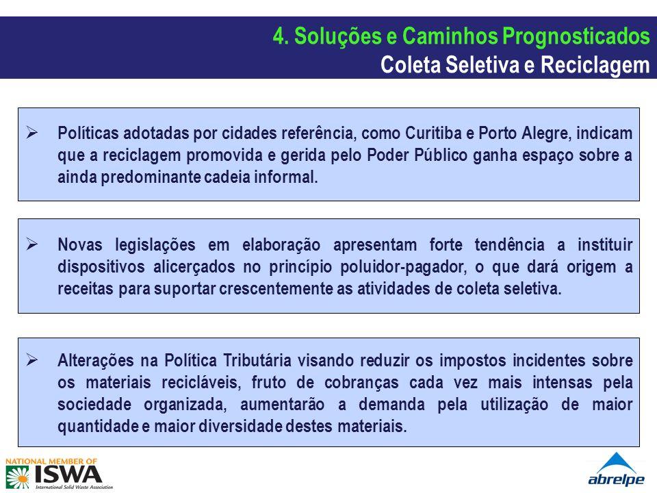 4. Soluções e Caminhos Prognosticados Coleta Seletiva e Reciclagem
