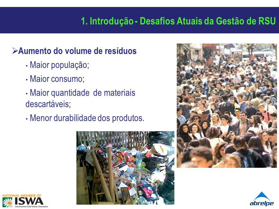 1. Introdução - Desafios Atuais da Gestão de RSU