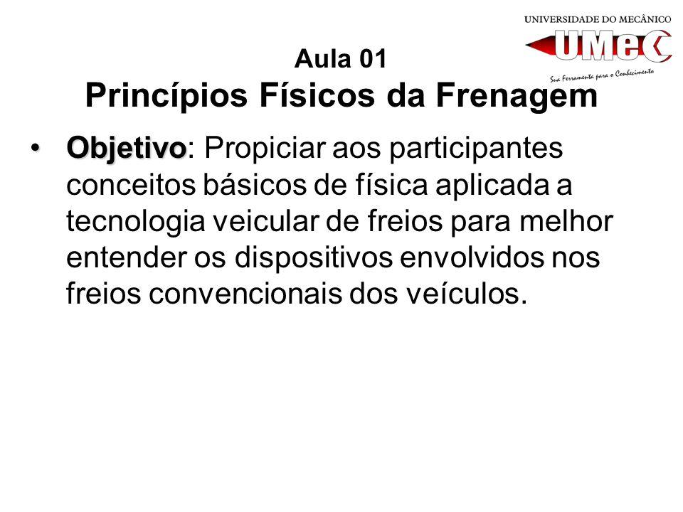 Aula 01 Princípios Físicos da Frenagem
