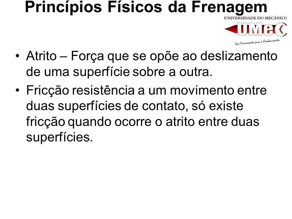 Princípios Físicos da Frenagem