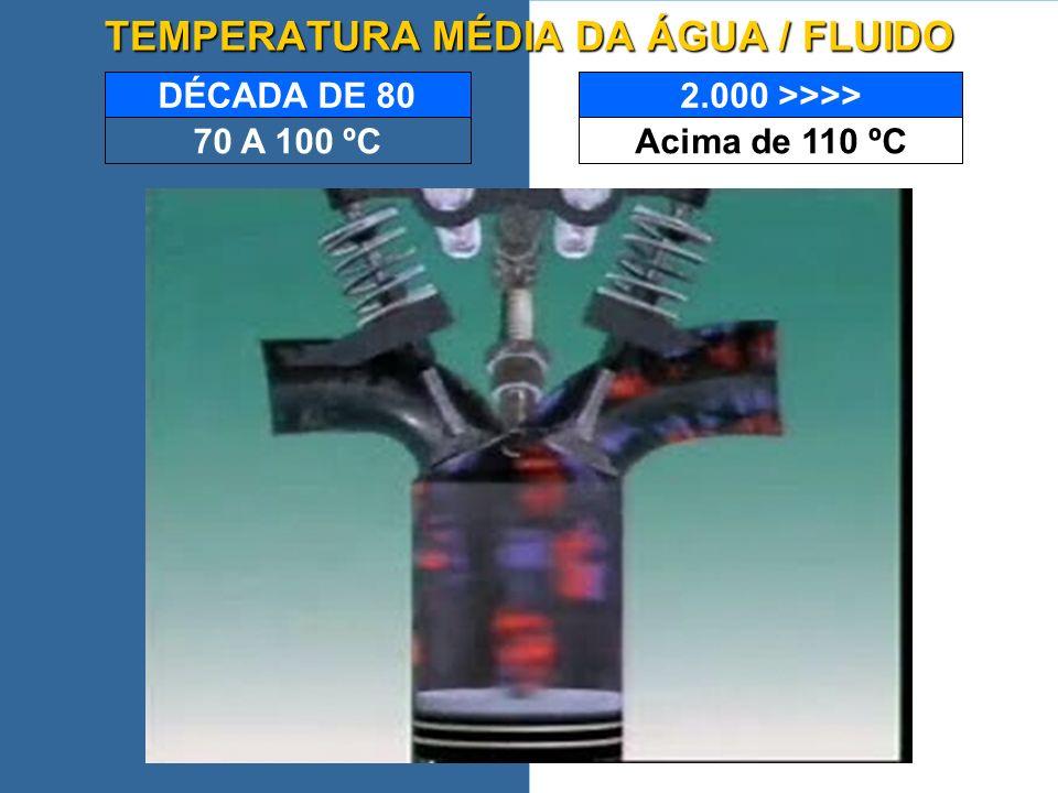 TEMPERATURA MÉDIA DA ÁGUA / FLUIDO