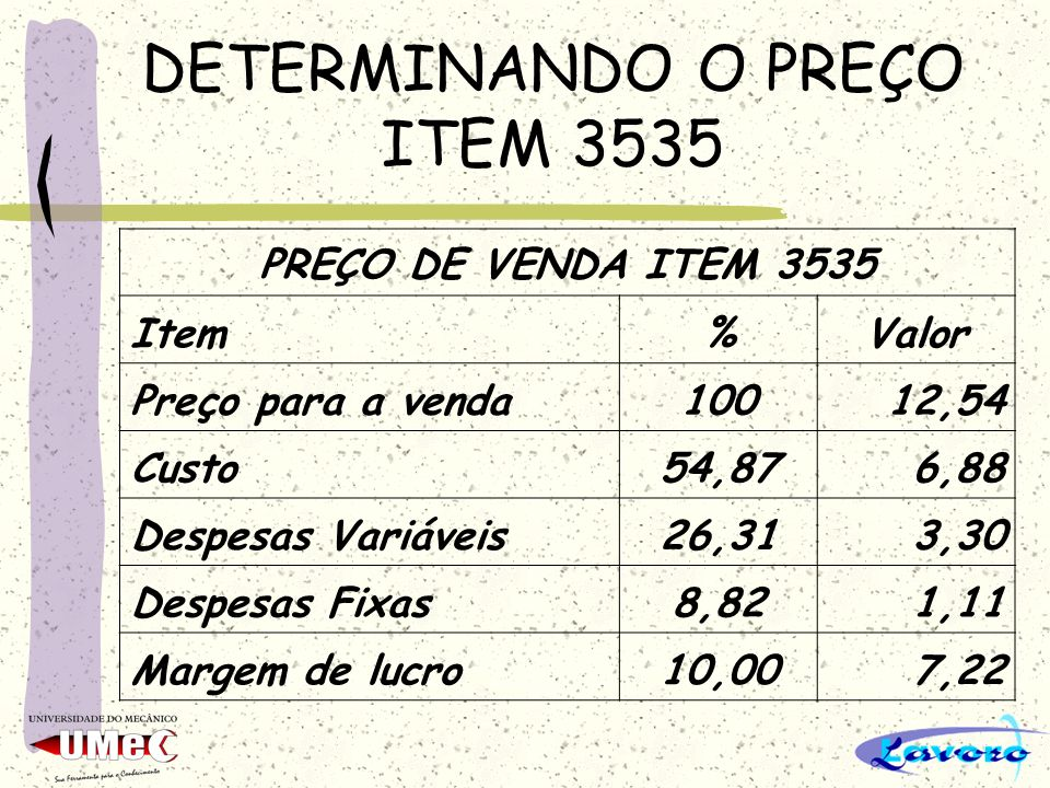 DETERMINANDO O PREÇO ITEM 3535