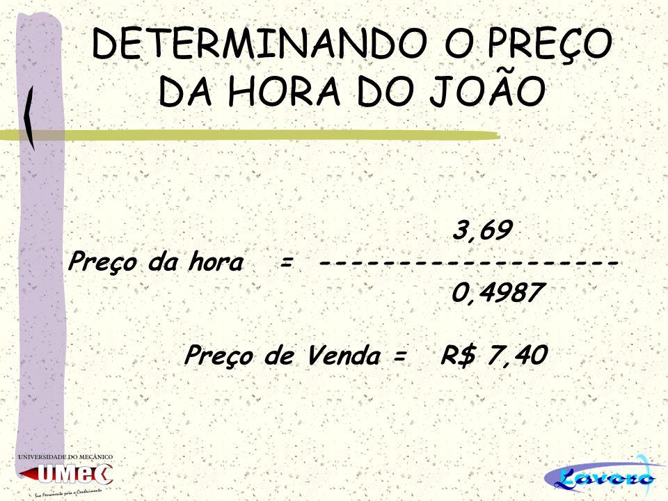 DETERMINANDO O PREÇO DA HORA DO JOÃO