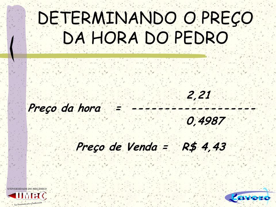 DETERMINANDO O PREÇO DA HORA DO PEDRO