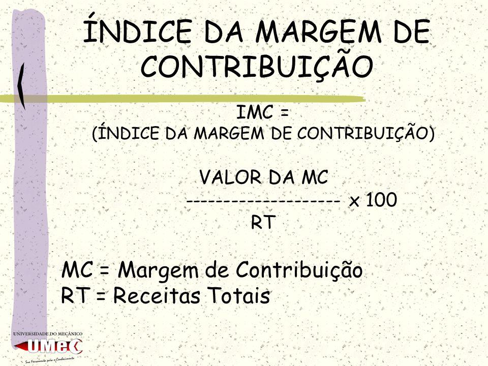 ÍNDICE DA MARGEM DE CONTRIBUIÇÃO