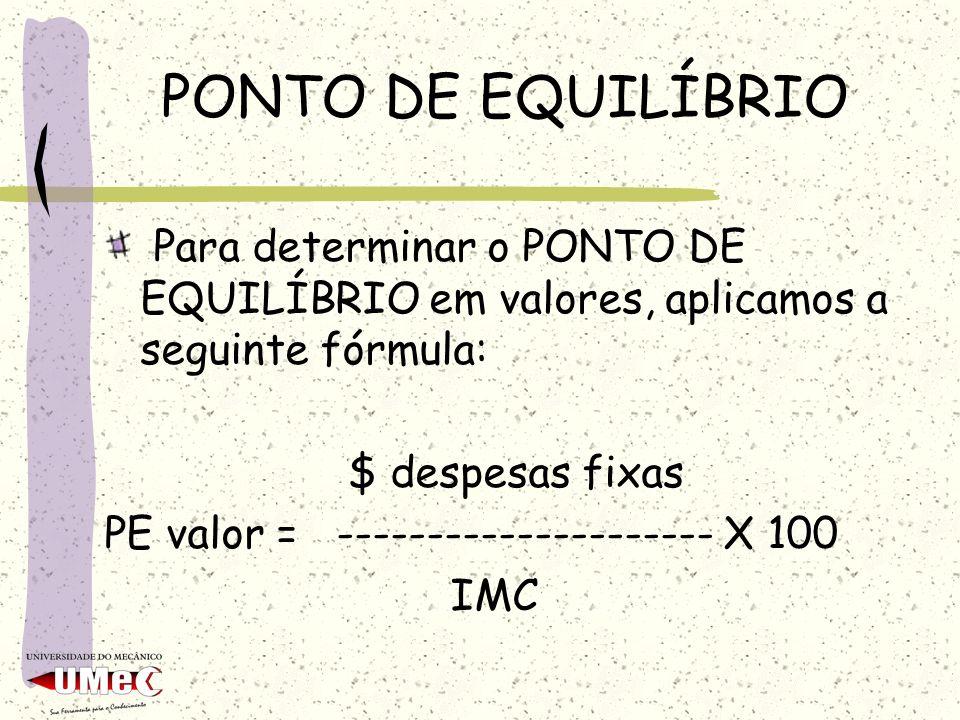 PONTO DE EQUILÍBRIO Para determinar o PONTO DE EQUILÍBRIO em valores, aplicamos a seguinte fórmula: