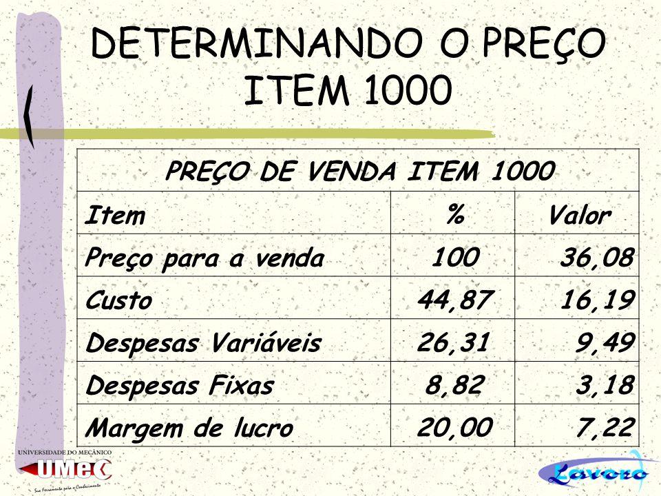 DETERMINANDO O PREÇO ITEM 1000