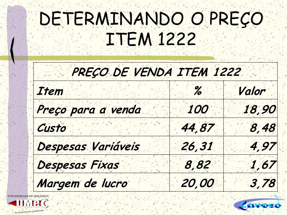 DETERMINANDO O PREÇO ITEM 1222