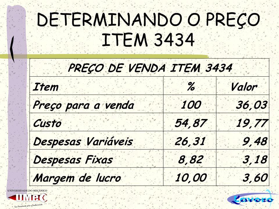 DETERMINANDO O PREÇO ITEM 3434
