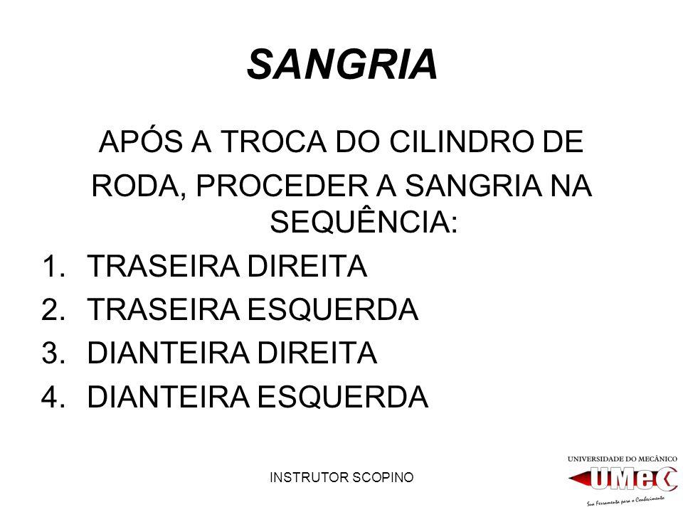 SANGRIA APÓS A TROCA DO CILINDRO DE