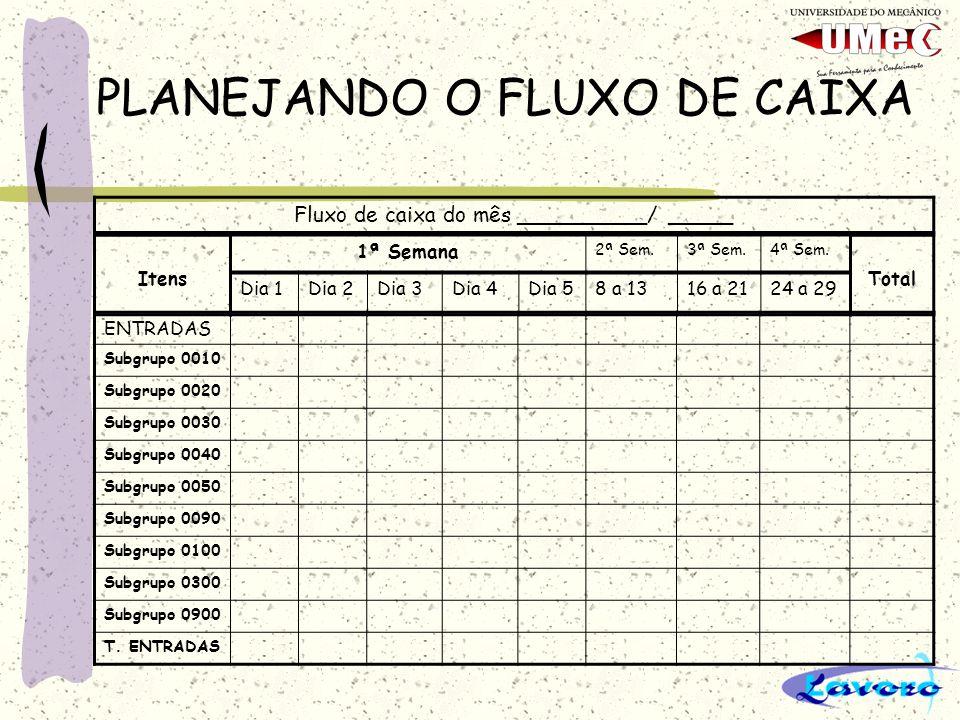PLANEJANDO O FLUXO DE CAIXA