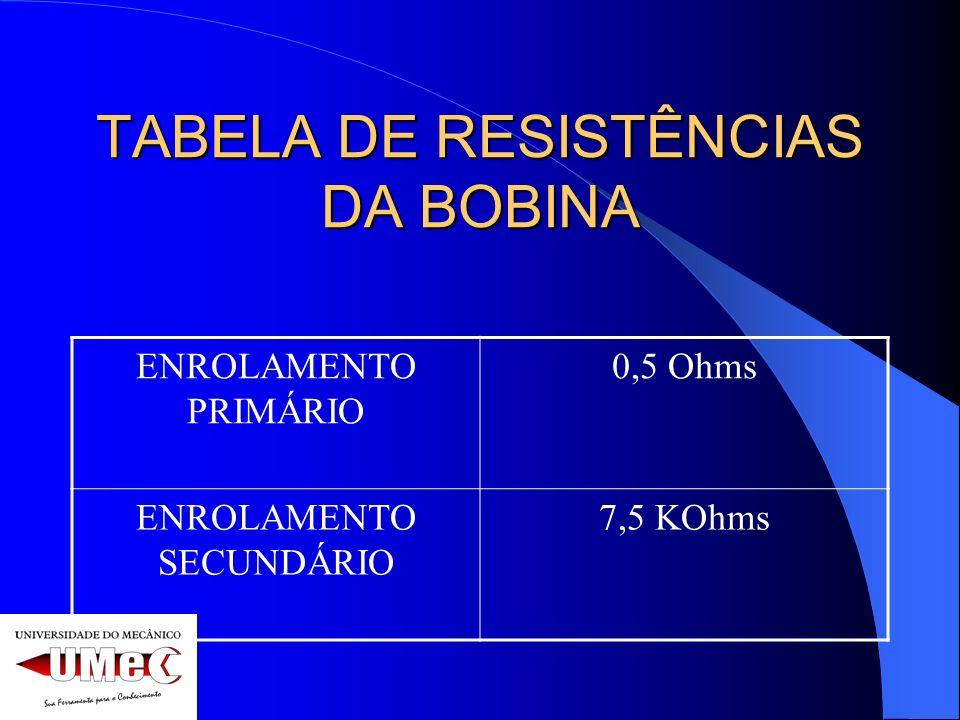 TABELA DE RESISTÊNCIAS DA BOBINA