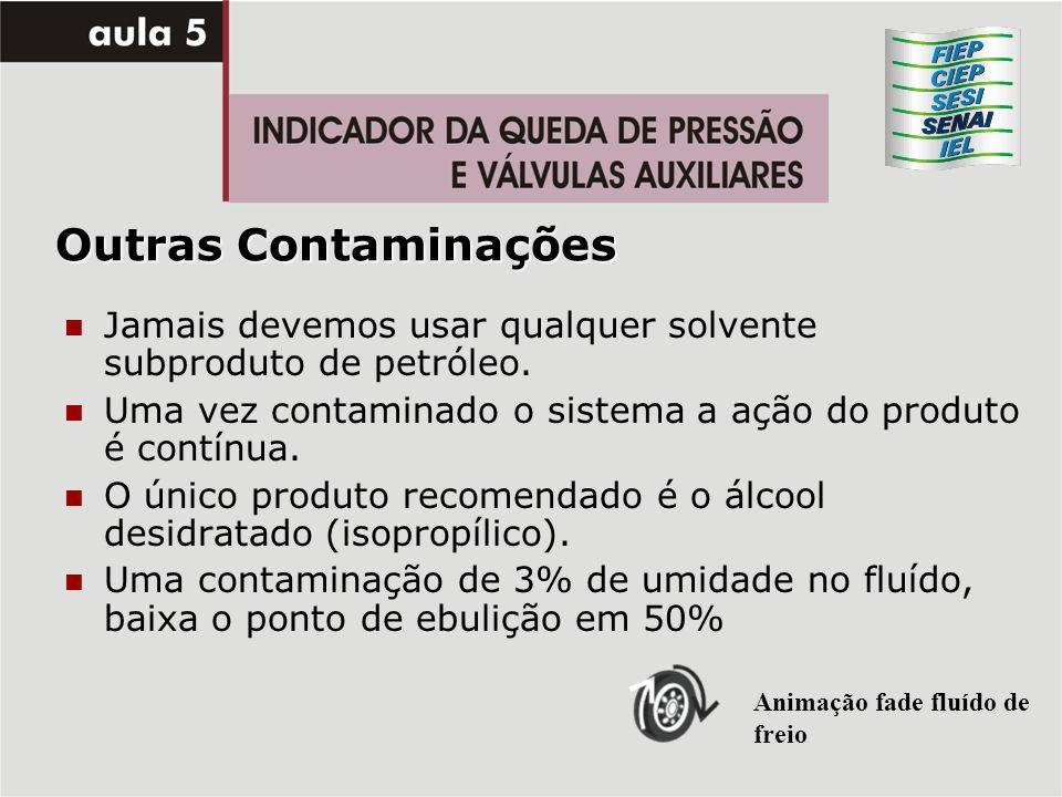 Outras Contaminações Jamais devemos usar qualquer solvente subproduto de petróleo. Uma vez contaminado o sistema a ação do produto é contínua.