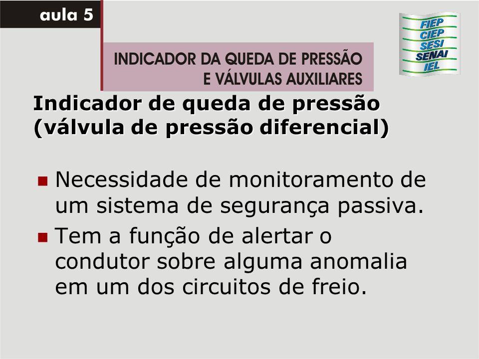 Indicador de queda de pressão (válvula de pressão diferencial)