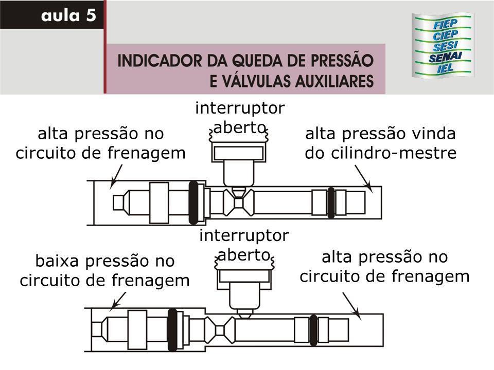 alta pressão no circuito de frenagem