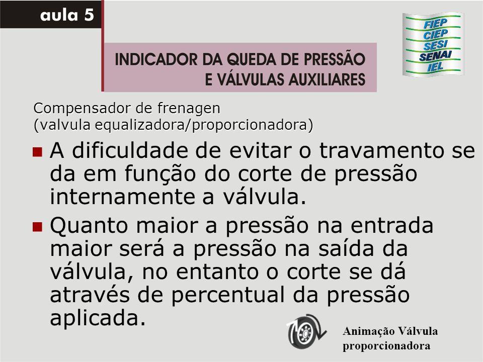 Compensador de frenagen (valvula equalizadora/proporcionadora)