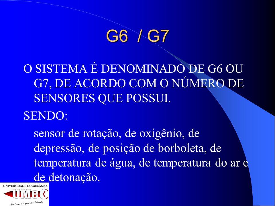 G6 / G7 O SISTEMA É DENOMINADO DE G6 OU G7, DE ACORDO COM O NÚMERO DE SENSORES QUE POSSUI. SENDO: