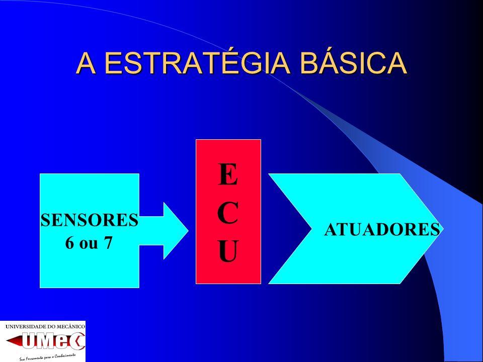 A ESTRATÉGIA BÁSICA E C U SENSORES 6 ou 7 ATUADORES