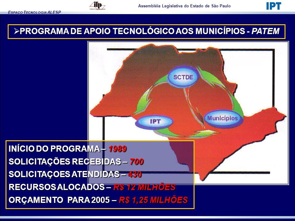 PROGRAMA DE APOIO TECNOLÓGICO AOS MUNICÍPIOS - PATEM