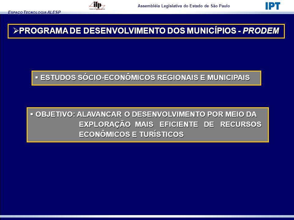 PROGRAMA DE DESENVOLVIMENTO DOS MUNICÍPIOS - PRODEM