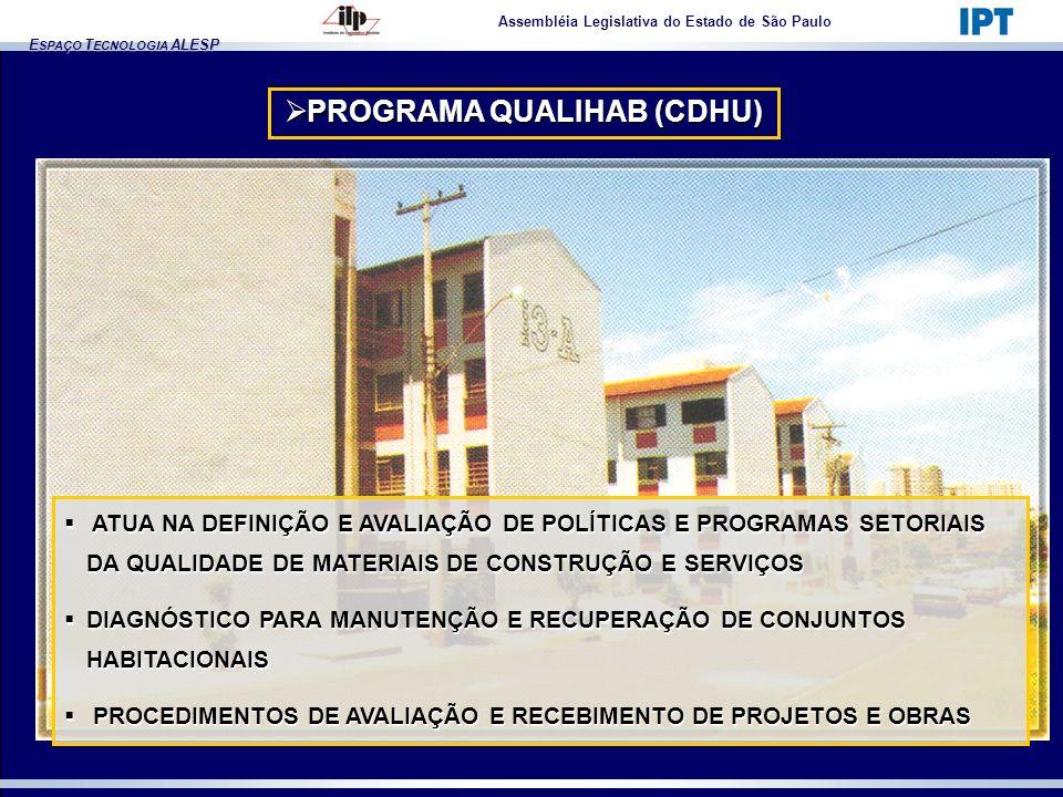 PROGRAMA QUALIHAB (CDHU)